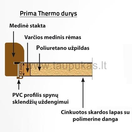 MIKEA Prima Thermo durų pjūvis