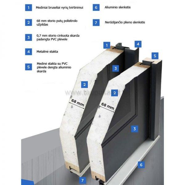 Durų S68 pjūvis